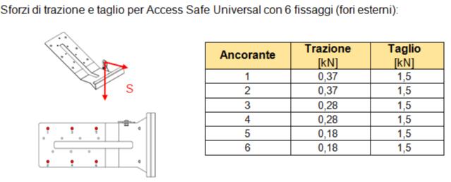 accesso1